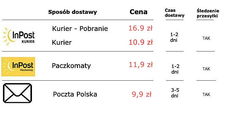 ceny_wysylki_2020.png